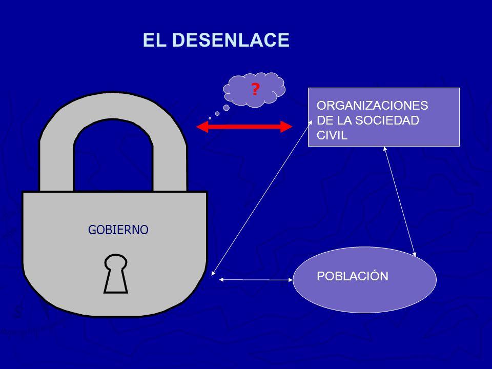 EL DESENLACE POBLACIÓN ORGANIZACIONES DE LA SOCIEDAD CIVIL GOBIERNO