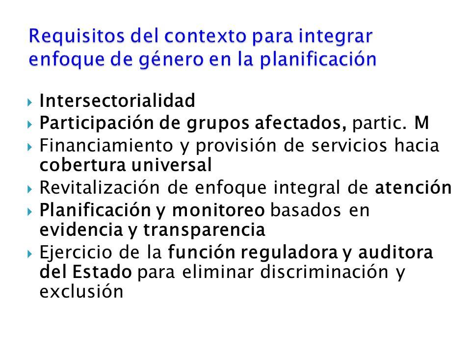 Intersectorialidad Participación de grupos afectados, partic.