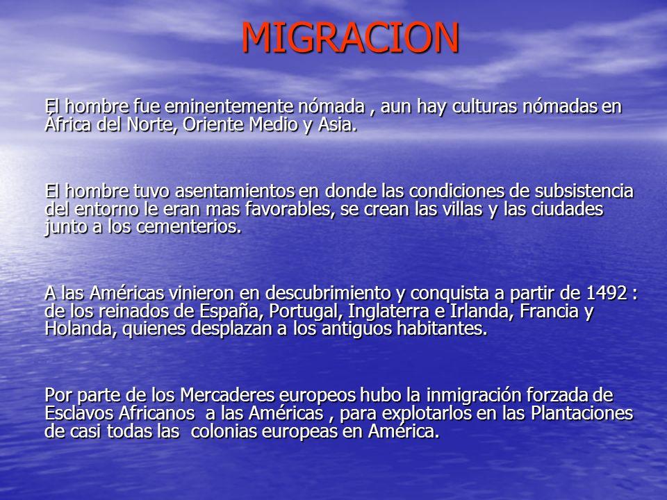 MIGRACION El hombre fue eminentemente nómada, aun hay culturas nómadas en África del Norte, Oriente Medio y Asia. El hombre tuvo asentamientos en dond