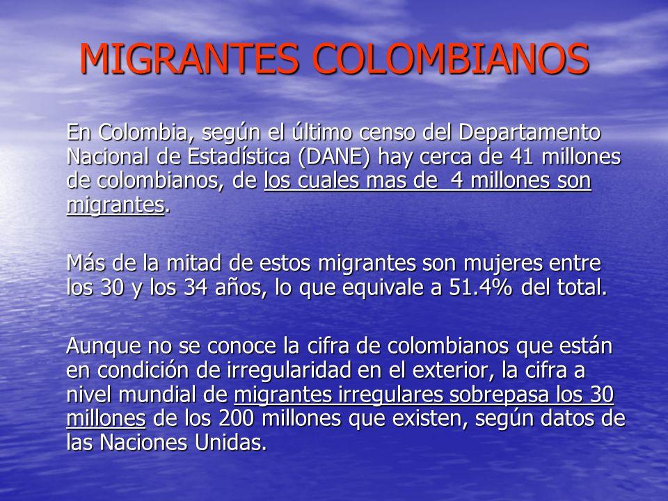 MIGRANTES COLOMBIANOS MIGRANTES COLOMBIANOS En Colombia, según el último censo del Departamento Nacional de Estadística (DANE) hay cerca de 41 millone