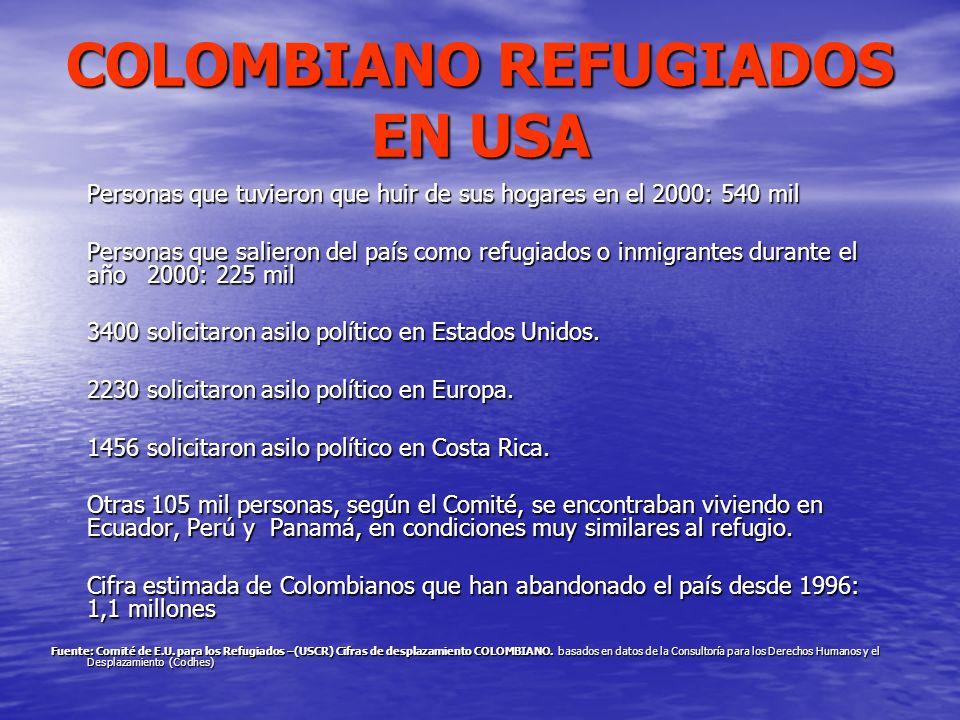 COLOMBIANO REFUGIADOS EN USA Personas que tuvieron que huir de sus hogares en el 2000: 540 mil Personas que salieron del país como refugiados o inmigr