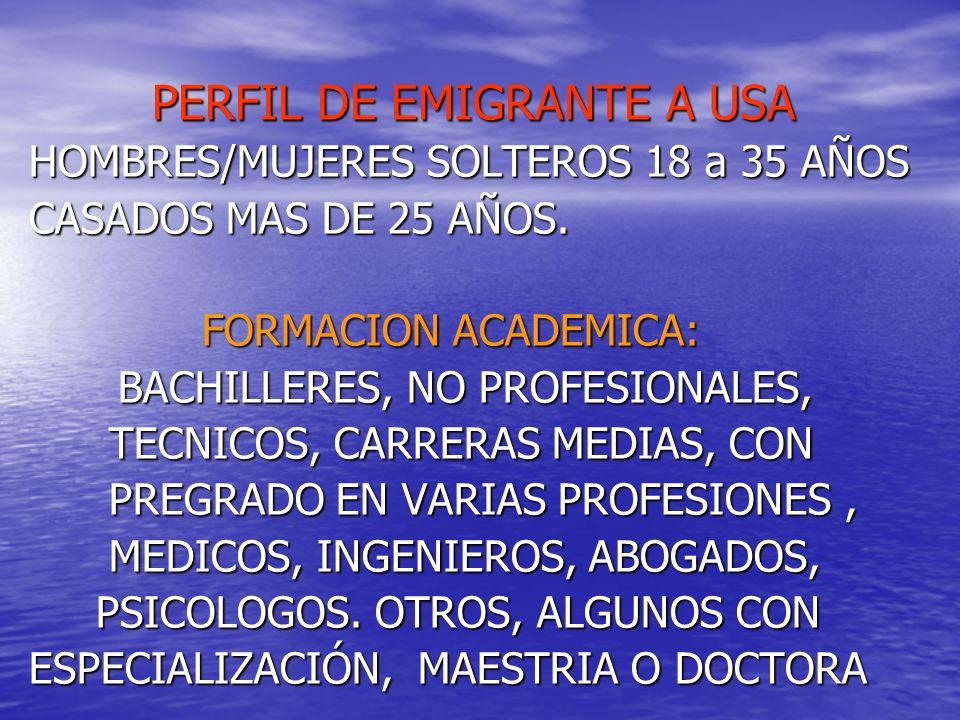 PERFIL DE EMIGRANTE A USA PERFIL DE EMIGRANTE A USA HOMBRES/MUJERES SOLTEROS 18 a 35 AÑOS CASADOS MAS DE 25 AÑOS. FORMACION ACADEMICA: FORMACION ACADE