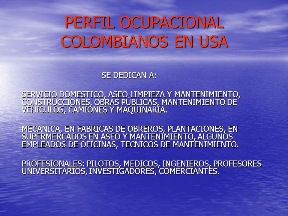 PERFIL OCUPACIONAL COLOMBIANOS EN USA SE DEDICAN A: SE DEDICAN A: SERVICIO DOMESTICO, ASEO LIMPIEZA Y MANTENIMIENTO, CONSTRUCCIONES, OBRAS PÚBLICAS, M