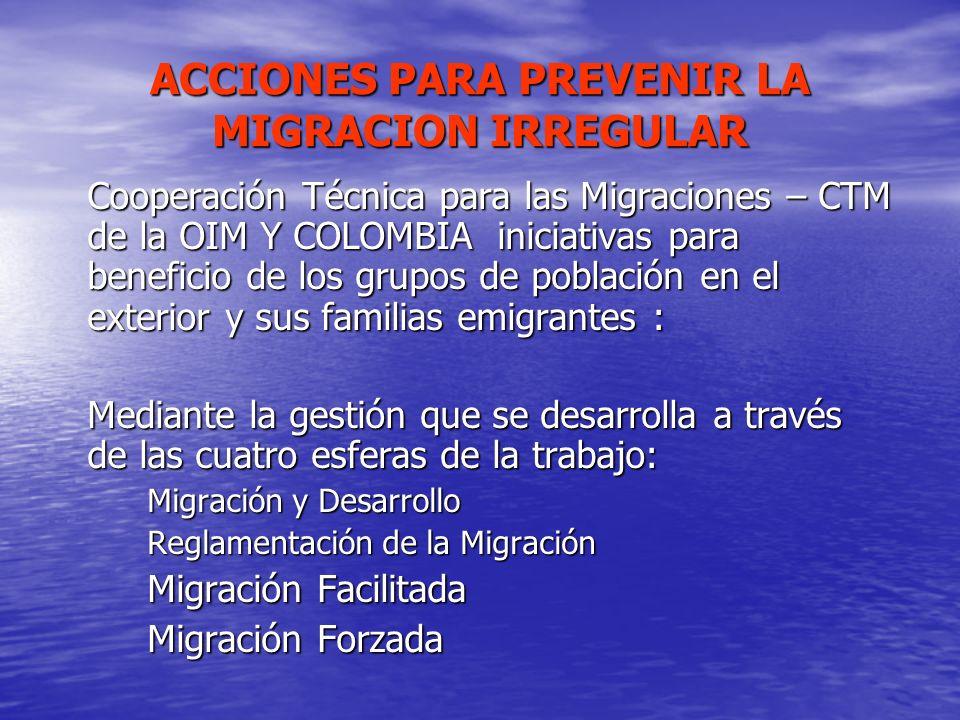ACCIONES PARA PREVENIR LA MIGRACION IRREGULAR Cooperación Técnica para las Migraciones – CTM de la OIM Y COLOMBIA iniciativas para beneficio de los gr