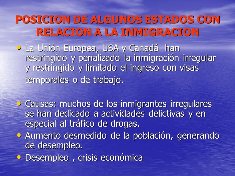 POSICION DE ALGUNOS ESTADOS CON RELACION A LA INMIGRACION La Unión Europea, USA y Canadá han restringido y penalizado la inmigración irregular y restr