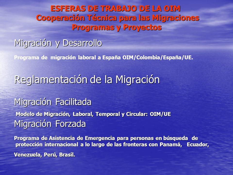 ESFERAS DE TRABAJO DE LA OIM Cooperación Técnica para las Migraciones Programas y Proyectos Migración y Desarrollo Programa de migración laboral a Esp