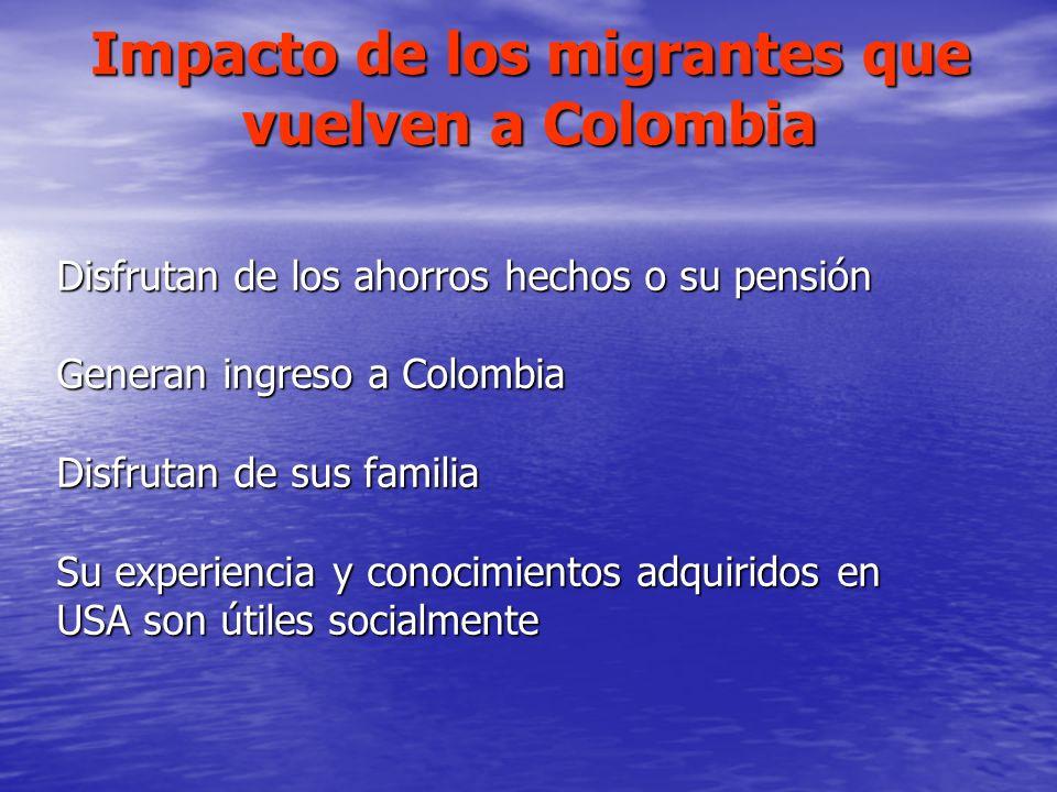 Impacto de los migrantes que vuelven a Colombia Disfrutan de los ahorros hechos o su pensión Generan ingreso a Colombia Disfrutan de sus familia Su ex