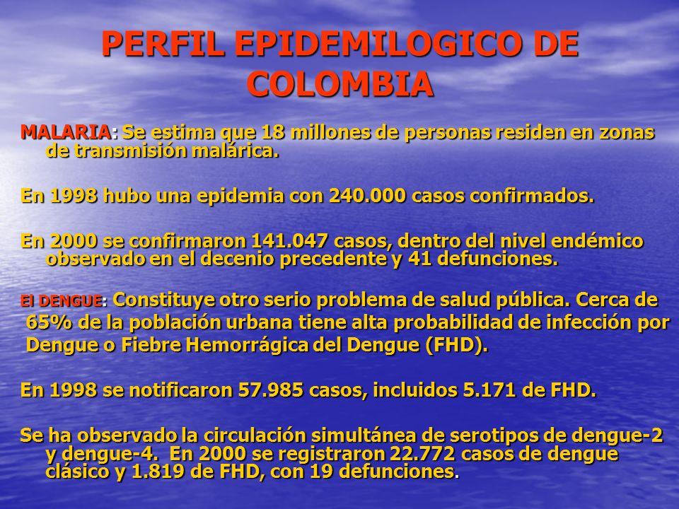 PERFIL EPIDEMILOGICO DE COLOMBIA MALARIA: Se estima que 18 millones de personas residen en zonas de transmisión malárica. En 1998 hubo una epidemia co