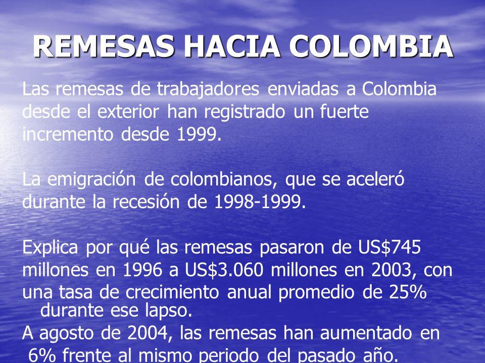REMESAS HACIA COLOMBIA Las remesas de trabajadores enviadas a Colombia desde el exterior han registrado un fuerte incremento desde 1999. La emigración