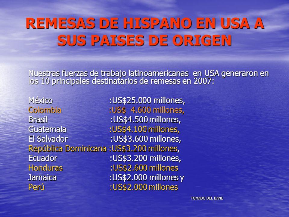 REMESAS DE HISPANO EN USA A SUS PAISES DE ORIGEN Nuestras fuerzas de trabajo latinoamericanas en USA generaron en los 10 principales destinatarios de