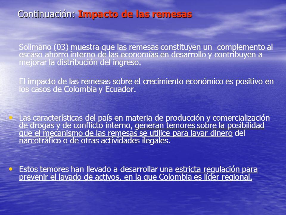 Continuación: Impacto de las remesas Solimano (03) muestra que las remesas constituyen un complemento al escaso ahorro interno de las economías en des