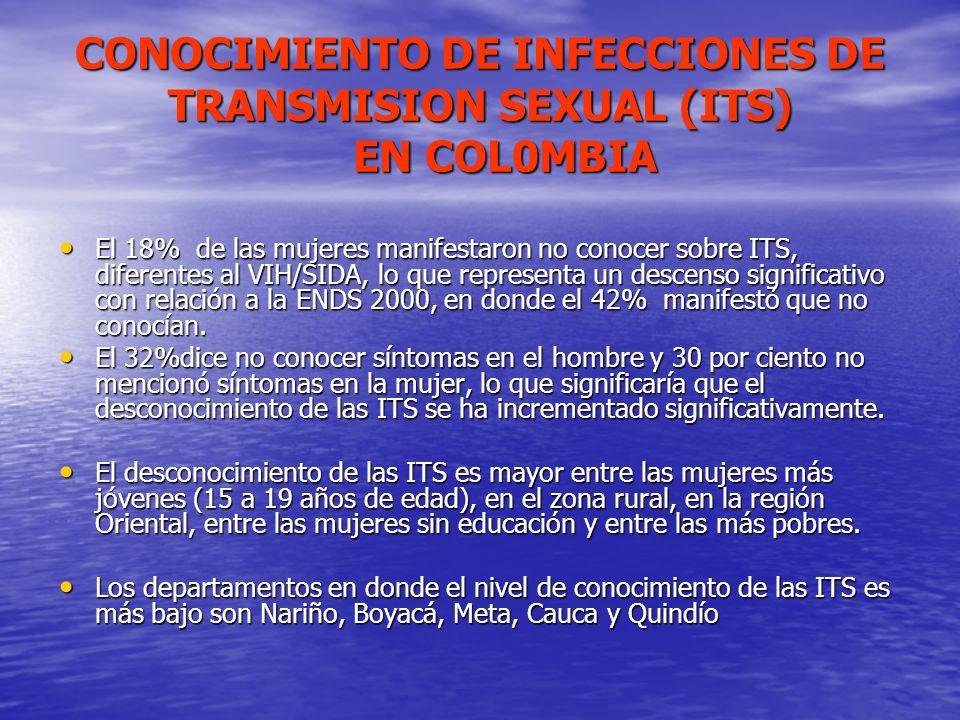 CONOCIMIENTO DE INFECCIONES DE TRANSMISION SEXUAL (ITS) EN COL0MBIA El 18% de las mujeres manifestaron no conocer sobre ITS, diferentes al VIH/SIDA, l