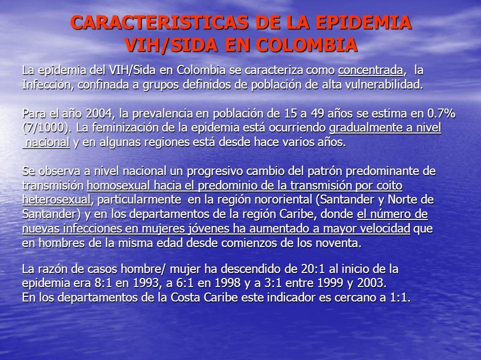 CARACTERISTICAS DE LA EPIDEMIA VIH/SIDA EN COLOMBIA La epidemia del VIH/Sida en Colombia se caracteriza como concentrada, la Infección, confinada a gr