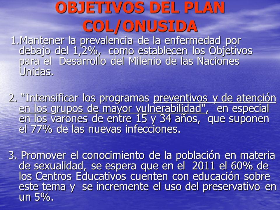 OBJETIVOS DEL PLAN COL/ONUSIDA 1.Mantener la prevalencia de la enfermedad por debajo del 1,2%, como establecen los Objetivos para el Desarrollo del Mi