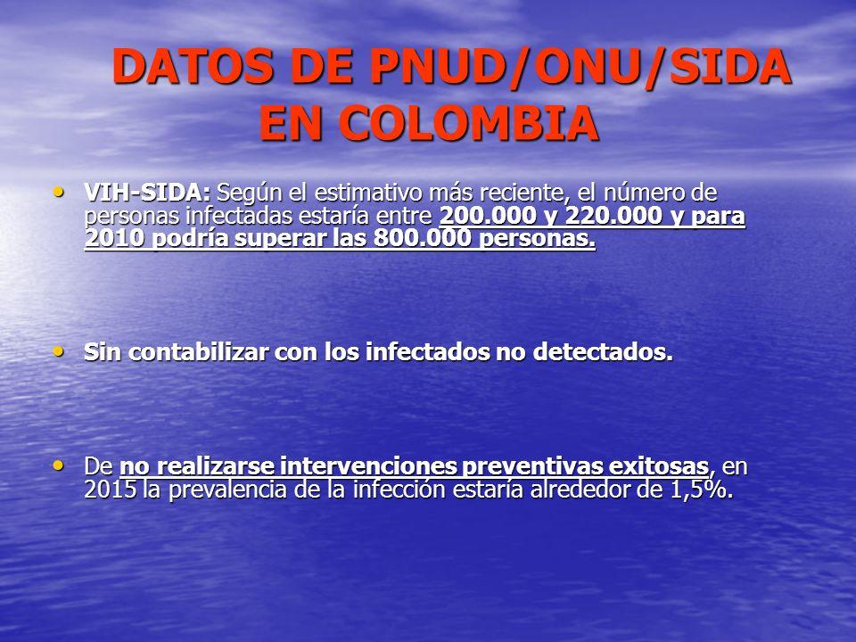 DATOS DE PNUD/ONU/SIDA EN COLOMBIA DATOS DE PNUD/ONU/SIDA EN COLOMBIA VIH-SIDA: Según el estimativo más reciente, el número de personas infectadas est