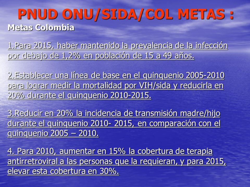 PNUD ONU/SIDA/COL METAS : Metas Colombia 1.Para 2015, haber mantenido la prevalencia de la infección por debajo de 1,2% en población de 15 a 49 años.