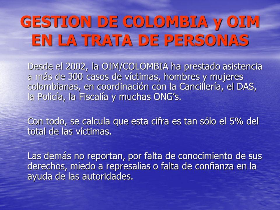 GESTION DE COLOMBIA y OIM EN LA TRATA DE PERSONAS Desde el 2002, la OIM/COLOMBIA ha prestado asistencia a más de 300 casos de víctimas, hombres y muje