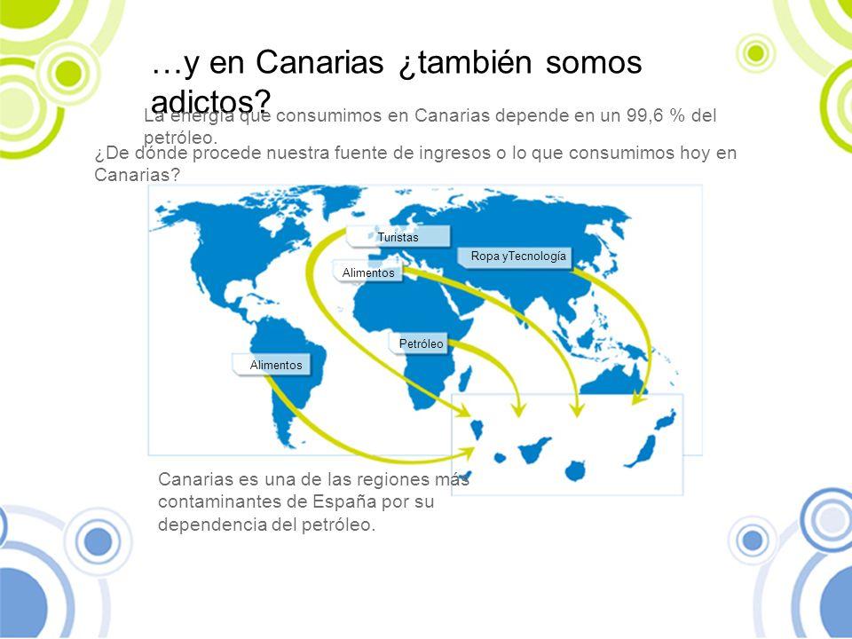 Canarias es una de las regiones más contaminantes de España por su dependencia del petróleo. ¿De dónde procede nuestra fuente de ingresos o lo que con