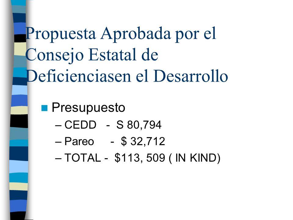 Propuesta Aprobada por el Consejo Estatal de Deficienciasen el Desarrollo Presupuesto –CEDD - S 80,794 –Pareo - $ 32,712 –TOTAL - $113, 509 ( IN KIND)