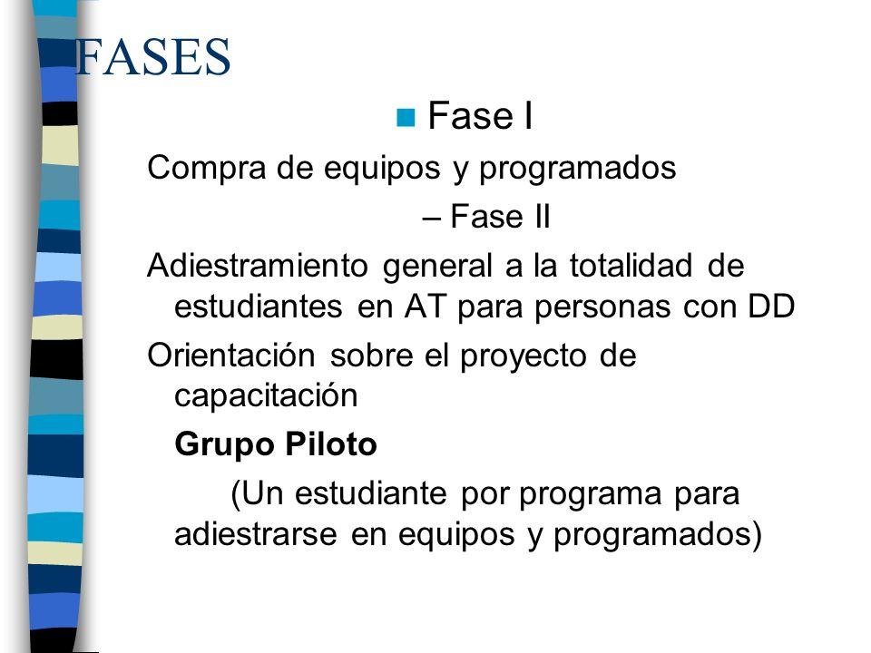 FASES Fase I Compra de equipos y programados –Fase II Adiestramiento general a la totalidad de estudiantes en AT para personas con DD Orientación sobr
