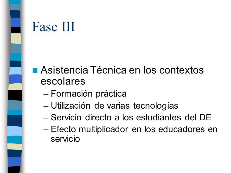 Fase III Asistencia Técnica en los contextos escolares –Formación práctica –Utilización de varias tecnologías –Servicio directo a los estudiantes del