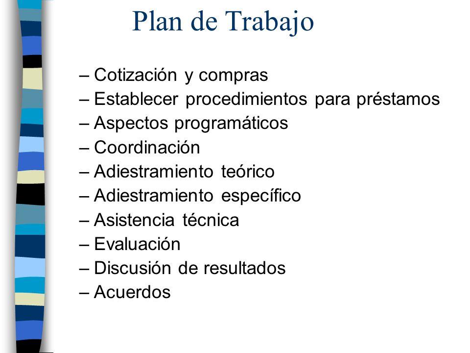 Plan de Trabajo –Cotización y compras –Establecer procedimientos para préstamos –Aspectos programáticos –Coordinación –Adiestramiento teórico –Adiestr