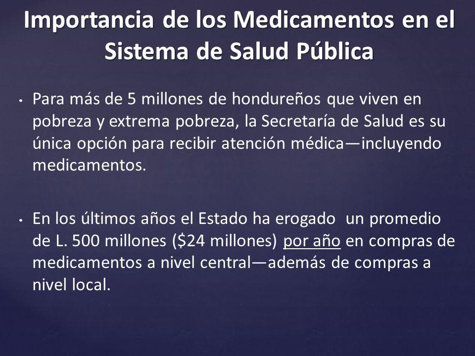 En los últimos años la Sociedad Civil ha venido denunciando corrupción sistémica en toda la cadena de suministro de medicamentos al sector público….