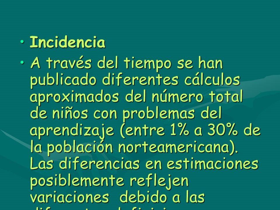IncidenciaIncidencia A través del tiempo se han publicado diferentes cálculos aproximados del número total de niños con problemas del aprendizaje (ent
