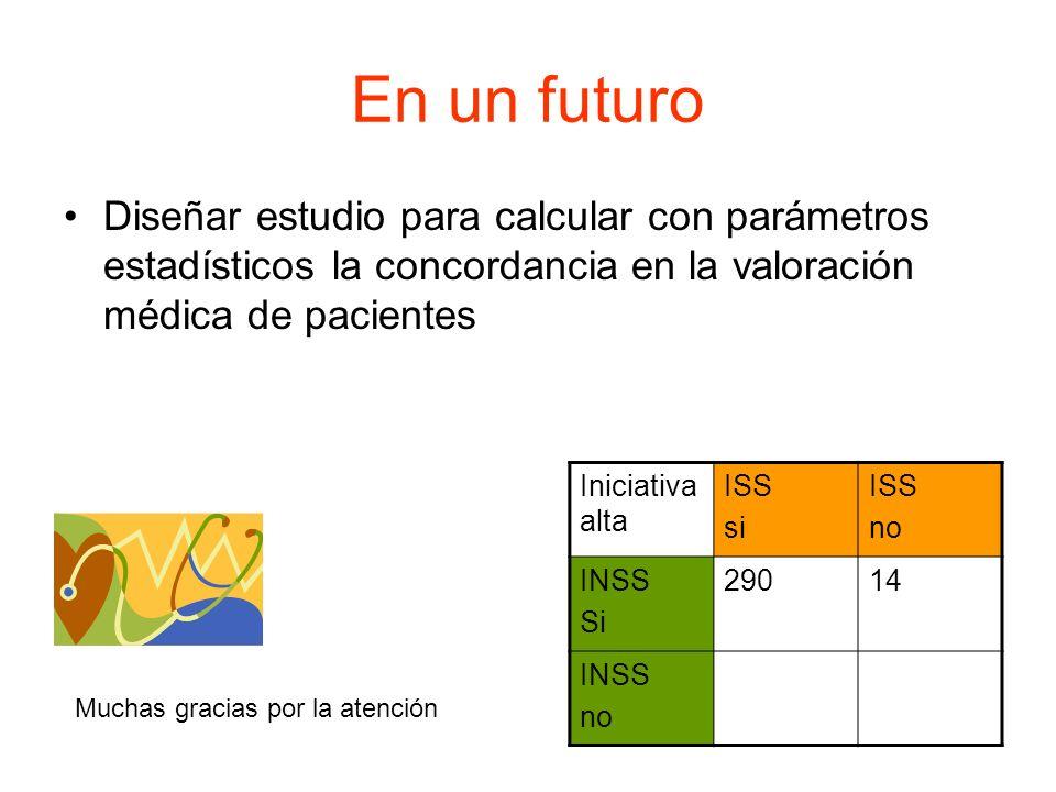 En un futuro Diseñar estudio para calcular con parámetros estadísticos la concordancia en la valoración médica de pacientes Iniciativa alta ISS si ISS