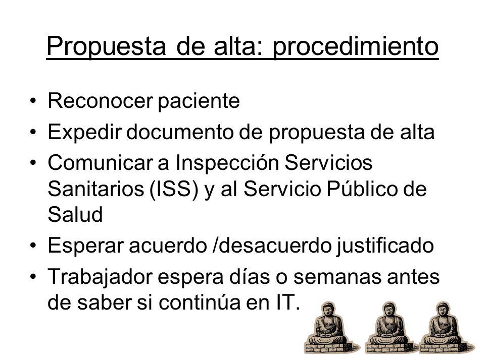 Propuesta de alta: procedimiento Reconocer paciente Expedir documento de propuesta de alta Comunicar a Inspección Servicios Sanitarios (ISS) y al Serv
