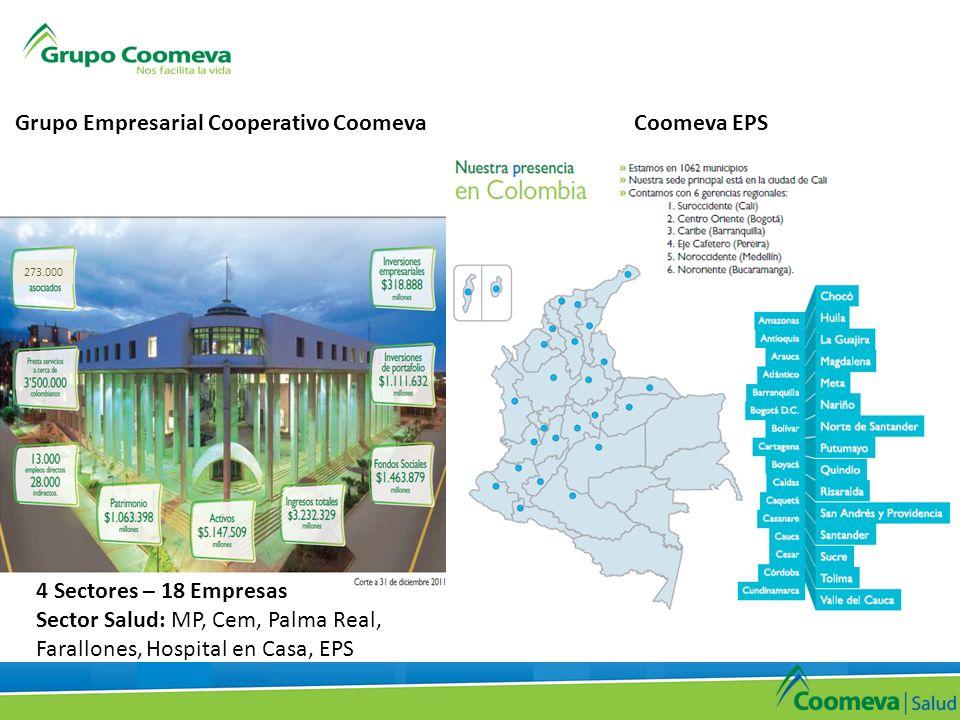 La participación del Cooperativismo en el sector de la salud en Colombia aporta: - Comunidad: - Mayor acceso a servicios - Apoya el mejoramiento a la calidad de vida - Brinda oportunidades laborales - Afiliados - Cooperados: - Permite la generación de recursos adicionales - Dinamiza la evolución de Modelos Colaborativos Porque los modelos Cooperativos son una respuesta al Sector Salud?