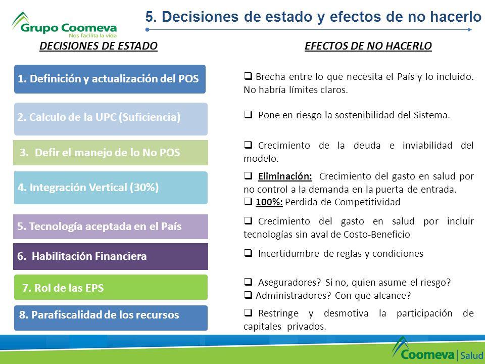 7. Rol de las EPS 5. Tecnología aceptada en el País 8. Parafiscalidad de los recursos 2. Calculo de la UPC (Suficiencia) 1. Definición y actualización