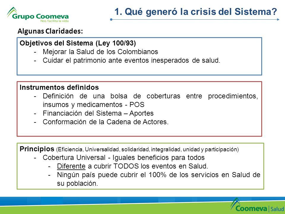 1. Qué generó la crisis del Sistema? Objetivos del Sistema (Ley 100/93) -Mejorar la Salud de los Colombianos -Cuidar el patrimonio ante eventos inespe