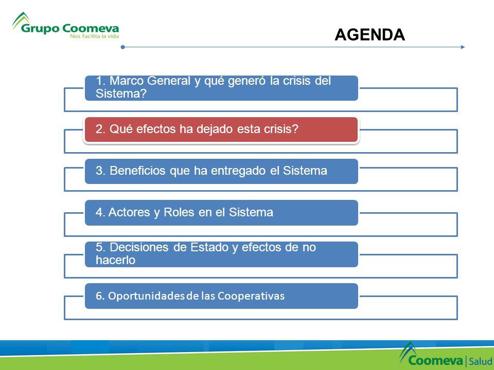 7.Rol de las EPS 5. Tecnología aceptada en el País 8.
