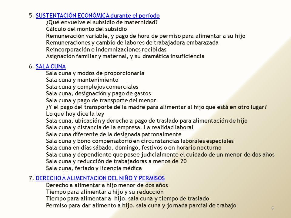 CONTENIDO 1. AMPARO BÁSICO DE LA MATERNIDAD (y paternidad) LABORALAMPARO BÁSICO DE LA MATERNIDAD (y paternidad) LABORAL ¿Posee reconocimiento internac