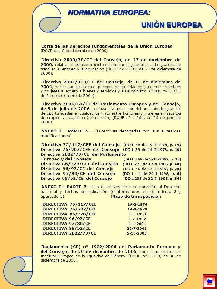 Carta de los Derechos Fundamentales de la Unión Europea (DOCE de 18 de diciembre de 2000). Directiva 2000/78/CE del Consejo, de 27 de noviembre de 200