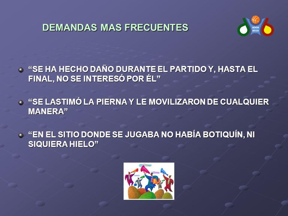 DEMANDAS MAS FRECUENTES DEMANDAS MAS FRECUENTES SE HA HECHO DAÑO DURANTE EL PARTIDO Y, HASTA EL FINAL, NO SE INTERESÓ POR ÉL SE LASTIMÓ LA PIERNA Y LE MOVILIZARON DE CUALQUIER MANERA EN EL SITIO DONDE SE JUGABA NO HABÍA BOTIQUÍN, NI SIQUIERA HIELO