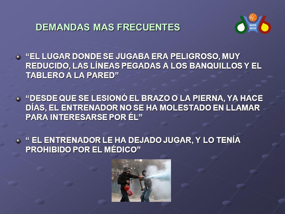 DEMANDAS MAS FRECUENTES DEMANDAS MAS FRECUENTES EL LUGAR DONDE SE JUGABA ERA PELIGROSO, MUY REDUCIDO, LAS LÍNEAS PEGADAS A LOS BANQUILLOS Y EL TABLERO A LA PARED DESDE QUE SE LESIONÓ EL BRAZO O LA PIERNA, YA HACE DÍAS, EL ENTRENADOR NO SE HA MOLESTADO EN LLAMAR PARA INTERESARSE POR ÉL EL ENTRENADOR LE HA DEJADO JUGAR, Y LO TENÍA PROHIBIDO POR EL MÉDICO EL ENTRENADOR LE HA DEJADO JUGAR, Y LO TENÍA PROHIBIDO POR EL MÉDICO