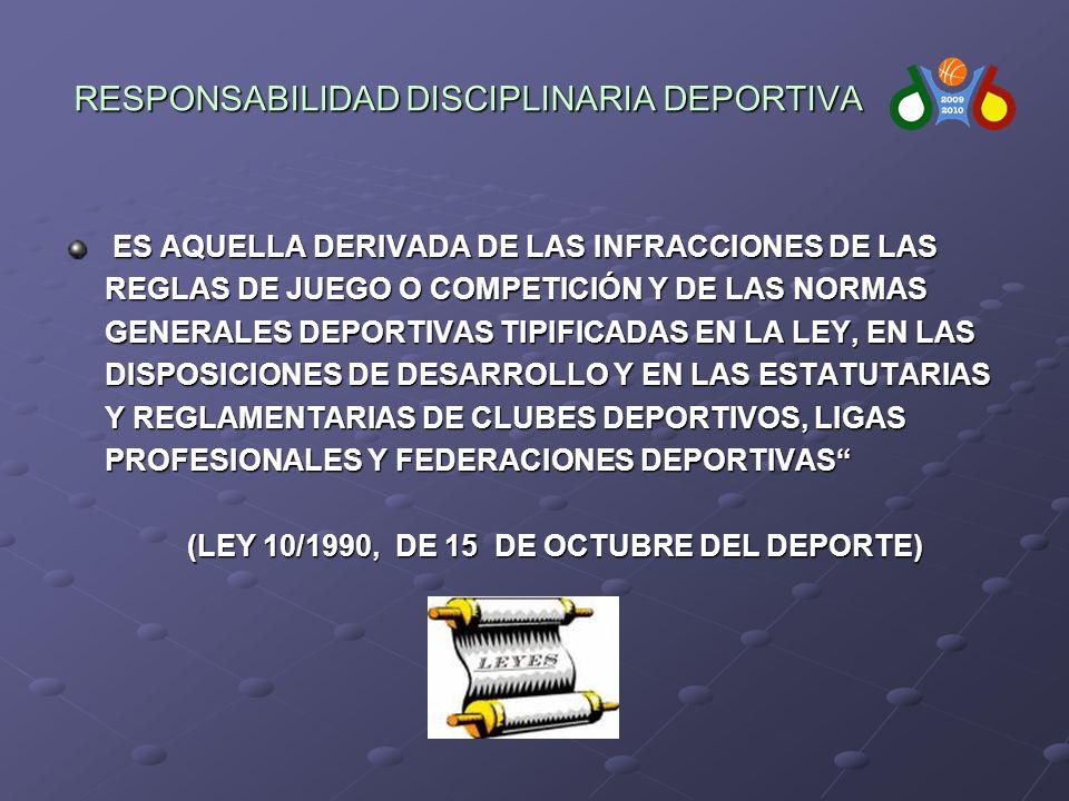 RESPONSABILIDAD DISCIPLINARIA DEPORTIVA ES AQUELLA DERIVADA DE LAS INFRACCIONES DE LAS ES AQUELLA DERIVADA DE LAS INFRACCIONES DE LAS REGLAS DE JUEGO O COMPETICIÓN Y DE LAS NORMAS GENERALES DEPORTIVAS TIPIFICADAS EN LA LEY, EN LAS DISPOSICIONES DE DESARROLLO Y EN LAS ESTATUTARIAS Y REGLAMENTARIAS DE CLUBES DEPORTIVOS, LIGAS PROFESIONALES Y FEDERACIONES DEPORTIVAS (LEY 10/1990, DE 15 DE OCTUBRE DEL DEPORTE)