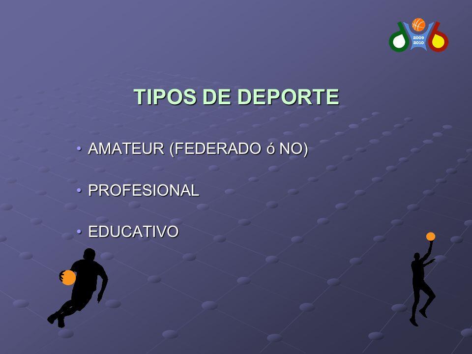 TIPOS DE DEPORTE AMATEUR (FEDERADO ó NO)AMATEUR (FEDERADO ó NO) PROFESIONALPROFESIONAL EDUCATIVOEDUCATIVO
