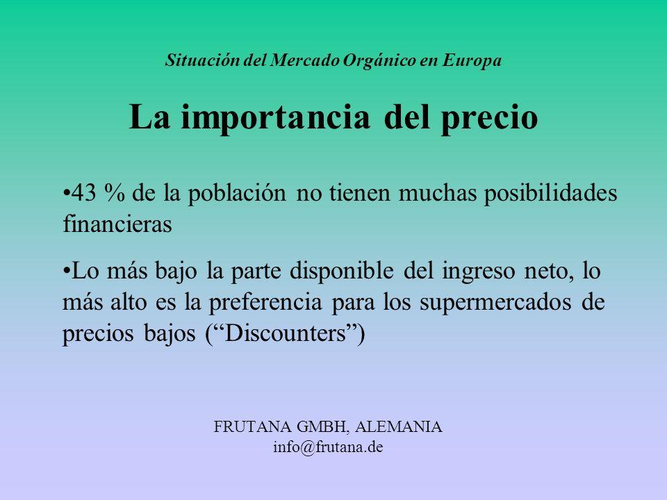 FRUTANA GMBH, ALEMANIA info@frutana.de Situación del Mercado Orgánico en Europa La importancia del precio 43 % de la población no tienen muchas posibi
