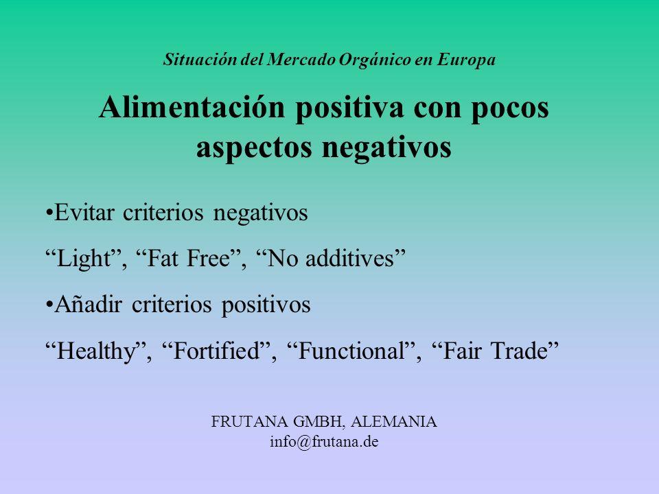 FRUTANA GMBH, ALEMANIA info@frutana.de Situación del Mercado Orgánico en Europa Alimentación positiva con pocos aspectos negativos Evitar criterios ne