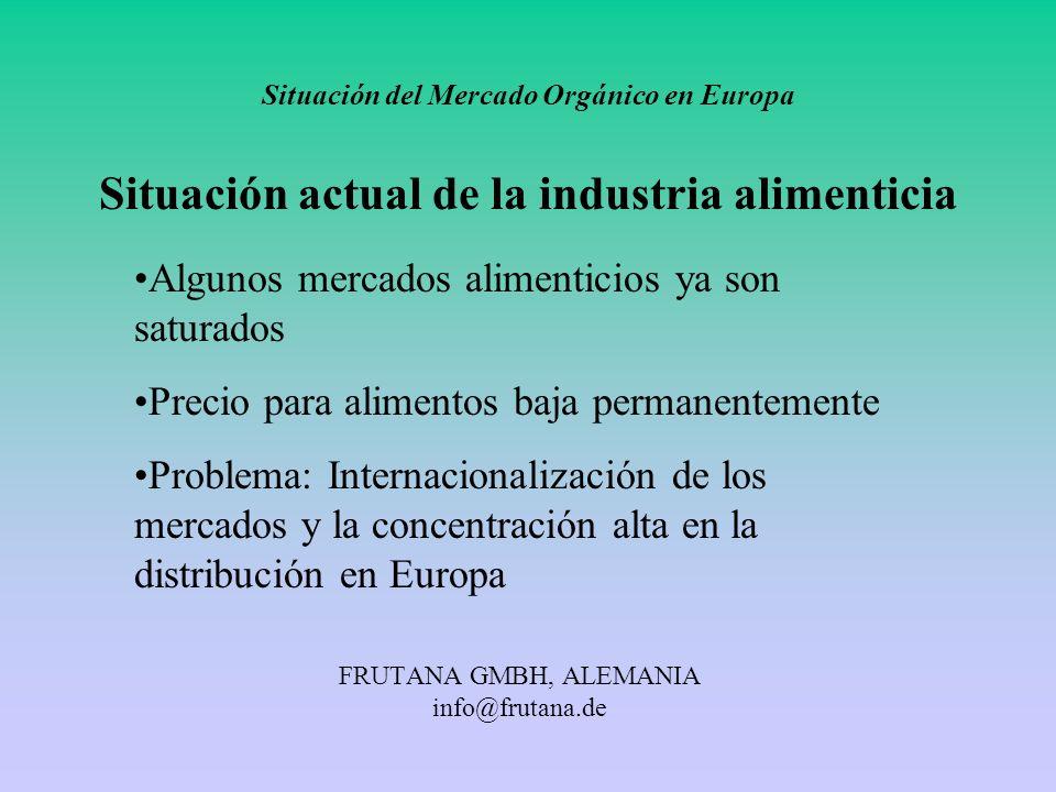 FRUTANA GMBH, ALEMANIA info@frutana.de Situación del Mercado Orgánico en Europa Situación actual de la industria alimenticia Algunos mercados alimenti