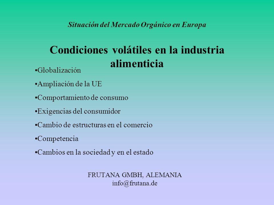 FRUTANA GMBH, ALEMANIA info@frutana.de Situación del Mercado Orgánico en Europa Condiciones volátiles en la industria alimenticia Globalización Amplia