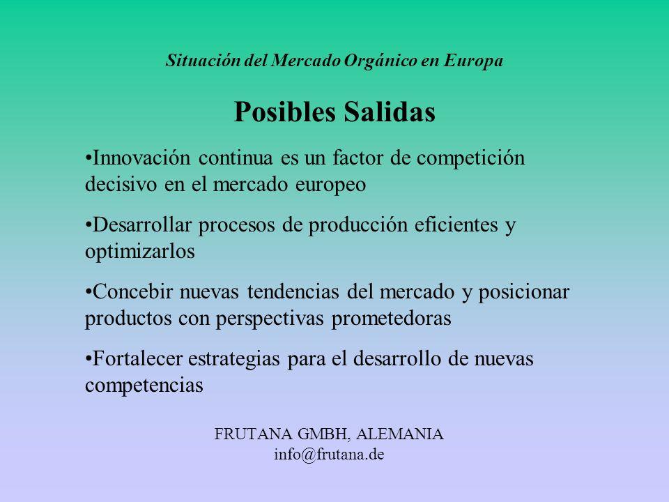 FRUTANA GMBH, ALEMANIA info@frutana.de Situación del Mercado Orgánico en Europa Posibles Salidas Innovación continua es un factor de competición decis