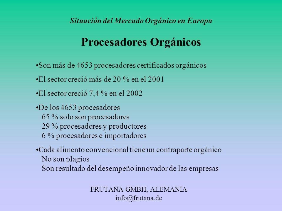 FRUTANA GMBH, ALEMANIA info@frutana.de Situación del Mercado Orgánico en Europa Procesadores Orgánicos Son más de 4653 procesadores certificados orgán