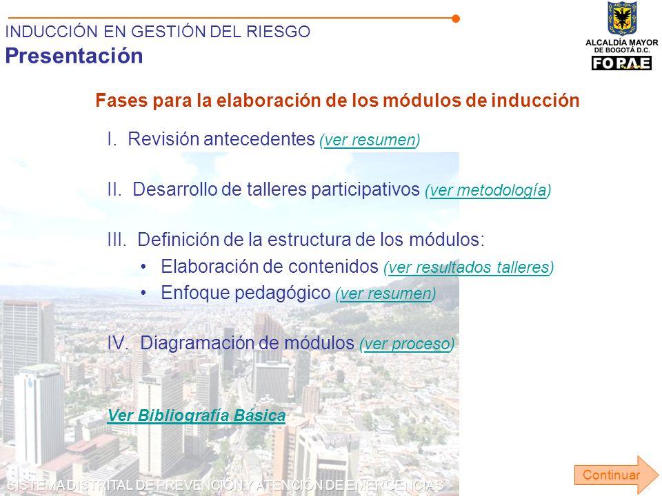 INDUCCIÓN EN GESTIÓN DEL RIESGO Presentación Continuar I.