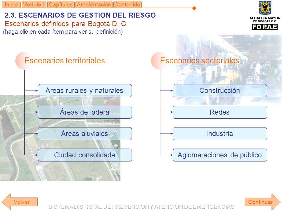 Módulo 1Capítulos 2.3.ESCENARIOS DE GESTION DEL RIESGO Escenarios definidos para Bogotá D.