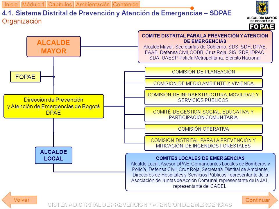 4.1. Sistema Distrital de Prevención y Atención de Emergencias – SDPAE Organización Módulo 1Capítulos Continuar Inicio ALCALDE MAYOR COMITE DISTRITAL