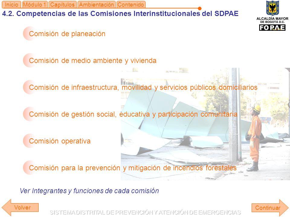 4.2. Competencias de las Comisiones Interinstitucionales del SDPAE Módulo 1Capítulos Continuar Inicio Comisión de planeación Comisión de medio ambient